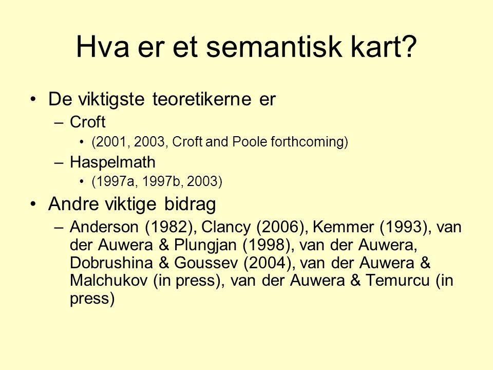 Hva er et semantisk kart? •De viktigste teoretikerne er –Croft •(2001, 2003, Croft and Poole forthcoming) –Haspelmath •(1997a, 1997b, 2003) •Andre vik