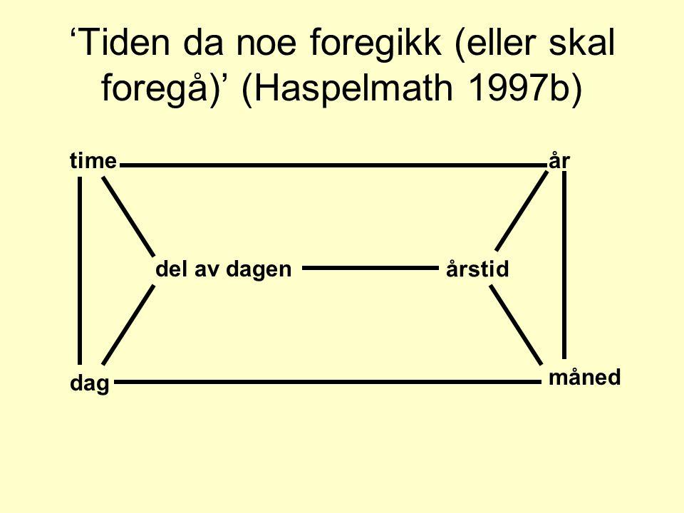 'Tiden da noe foregikk (eller skal foregå)' (Haspelmath 1997b) time del av dagen dag årstid år måned