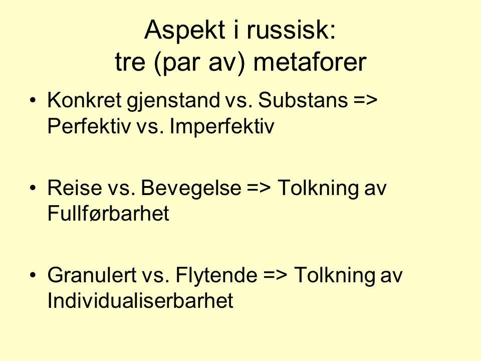 Aspekt i russisk: tre (par av) metaforer •Konkret gjenstand vs. Substans => Perfektiv vs. Imperfektiv •Reise vs. Bevegelse => Tolkning av Fullførbarhe