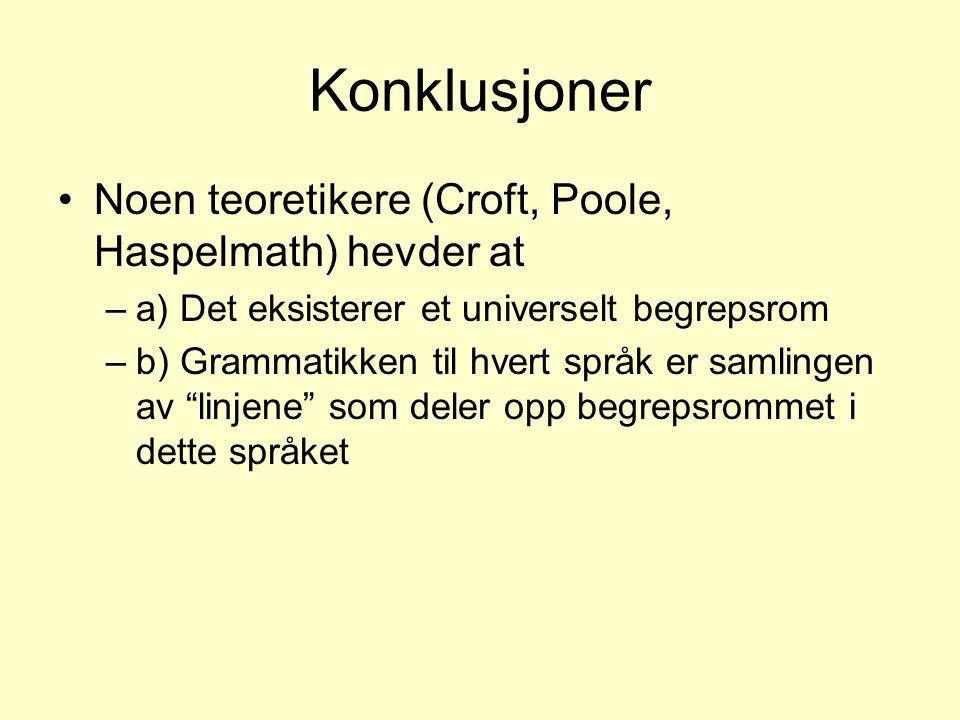 Konklusjoner •Noen teoretikere (Croft, Poole, Haspelmath) hevder at –a) Det eksisterer et universelt begrepsrom –b) Grammatikken til hvert språk er sa