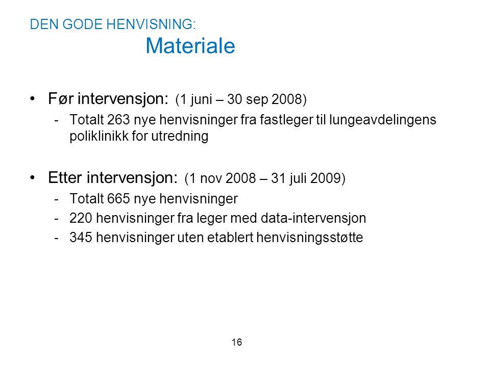 DEN GODE HENVISNING: Materiale •Før intervensjon: (1 juni – 30 sep 2008) -Totalt 263 nye henvisninger fra fastleger til lungeavdelingens poliklinikk f