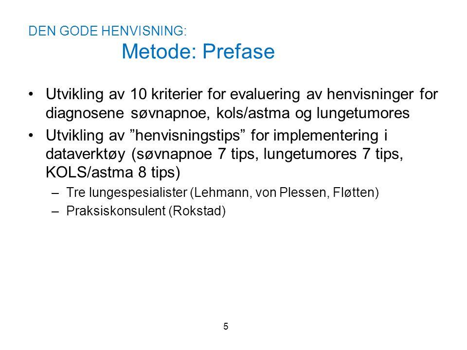 DEN GODE HENVISNING: Metode: Prefase •Utvikling av 10 kriterier for evaluering av henvisninger for diagnosene søvnapnoe, kols/astma og lungetumores •U