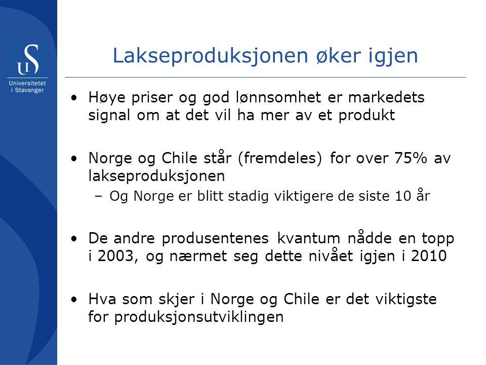 Lakseproduksjonen øker igjen •Høye priser og god lønnsomhet er markedets signal om at det vil ha mer av et produkt •Norge og Chile står (fremdeles) for over 75% av lakseproduksjonen –Og Norge er blitt stadig viktigere de siste 10 år •De andre produsentenes kvantum nådde en topp i 2003, og nærmet seg dette nivået igjen i 2010 •Hva som skjer i Norge og Chile er det viktigste for produksjonsutviklingen