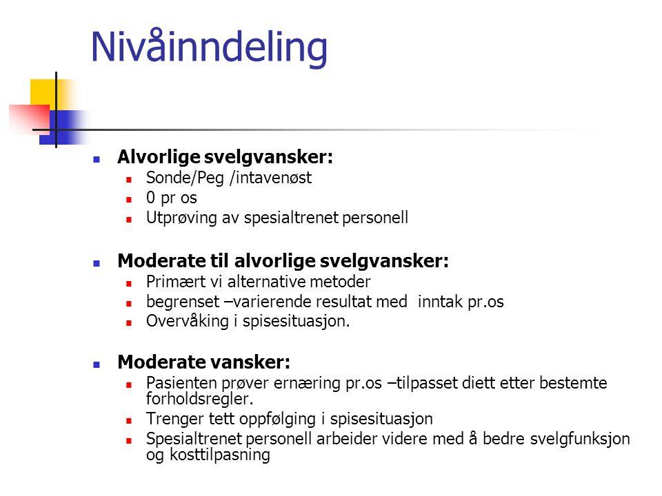 Nivåinndeling  Alvorlige svelgvansker:  Sonde/Peg /intavenøst  0 pr os  Utprøving av spesialtrenet personell  Moderate til alvorlige svelgvansker