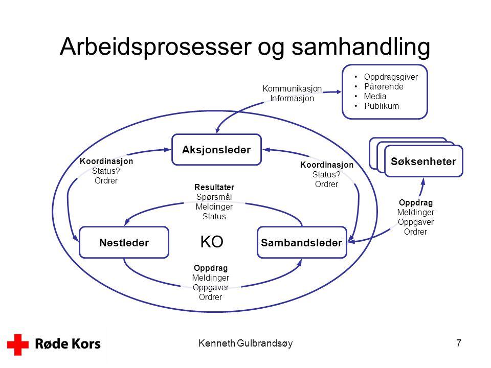 Kenneth Gulbrandsøy7 Arbeidsprosesser og samhandling Aksjonsleder NestlederSambandsleder KO Resultater Spørsmål Meldinger Status Oppdrag Meldinger Opp