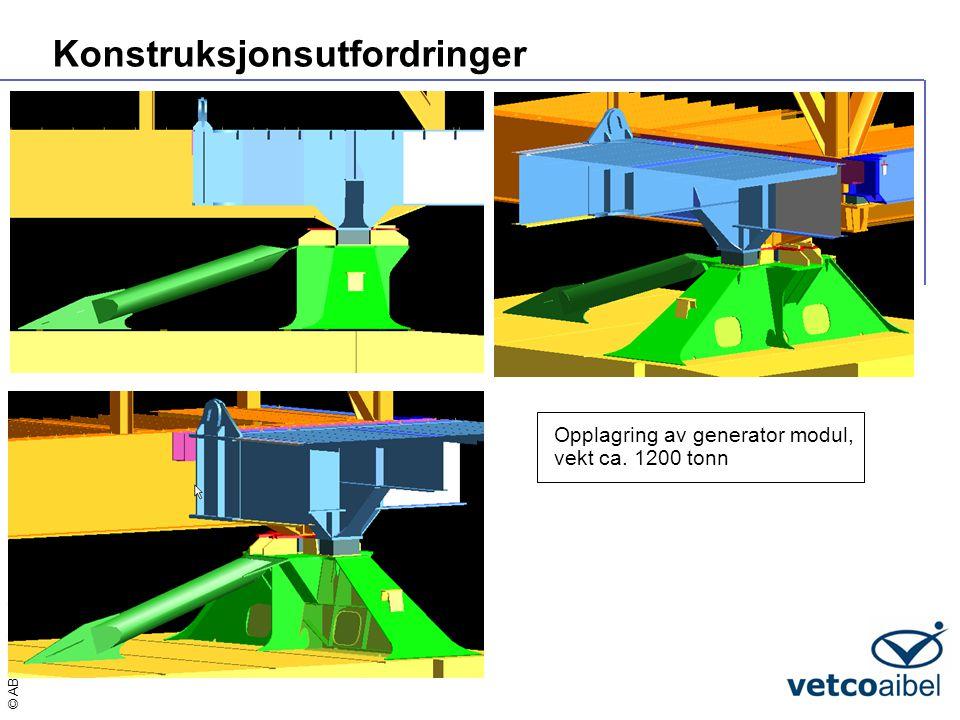 © ABB Offshore Systems AS Konstruksjonsutfordringer Opplagring av generator modul, vekt ca. 1200 tonn