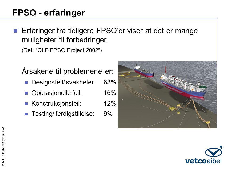 © ABB Offshore Systems AS FPSO - erfaringer Feil og mangler knyttet til konstruksjonsutforming  Grønn sjø Bølger langs skutesiden forårsaker skader på utstyr, kabelgater, pipesupports etc.
