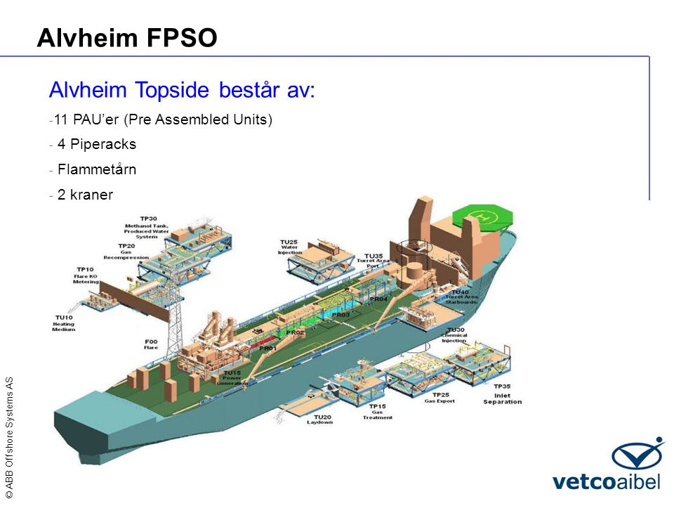 © ABB Offshore Systems AS Alvheim FPSO Alvheim Topside består av: - 11 PAU'er (Pre Assembled Units) - 4 Piperacks - Flammetårn - 2 kraner