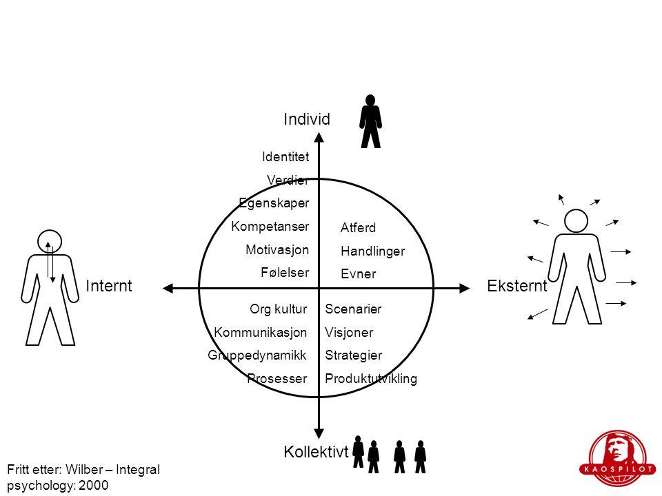 Fremtidstenkning og forandring:  Paradigme: fra rasjonalisme (og design) til konstruksjonisme (emergence).