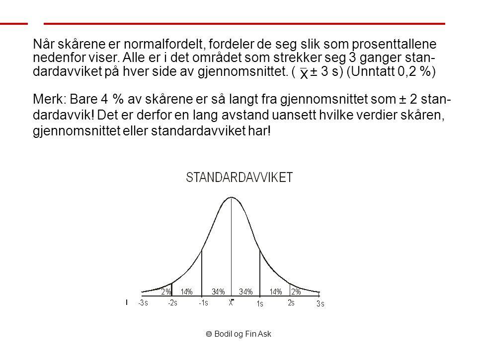  Bodil og Fin Ask Når skårene er normalfordelt, fordeler de seg slik som prosenttallene nedenfor viser.