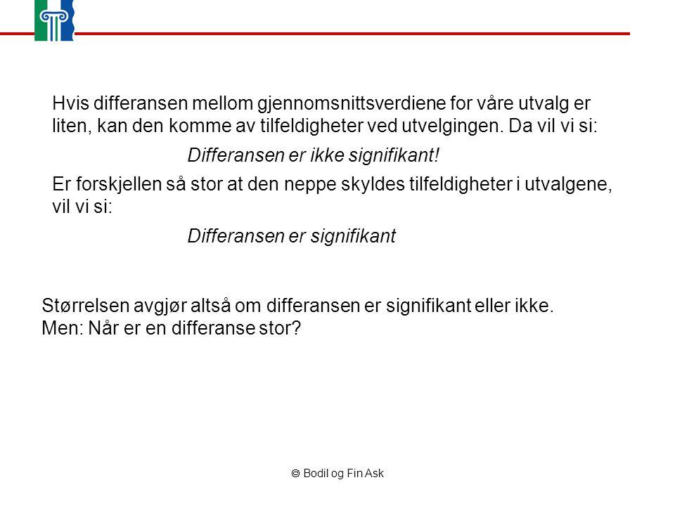  Bodil og Fin Ask Hvis differansen mellom gjennomsnittsverdiene for våre utvalg er liten, kan den komme av tilfeldigheter ved utvelgingen. Da vil vi