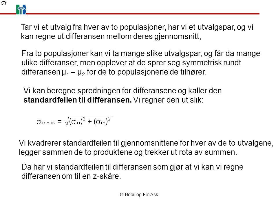  Bodil og Fin Ask Vi kan beregne spredningen for differansene og kaller den standardfeilen til differansen. Vi regner den ut slik: Vi kvadrerer stand
