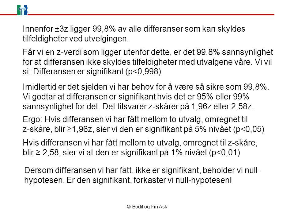  Bodil og Fin Ask Innenfor ±3z ligger 99,8% av alle differanser som kan skyldes tilfeldigheter ved utvelgingen. Får vi en z-verdi som ligger utenfor