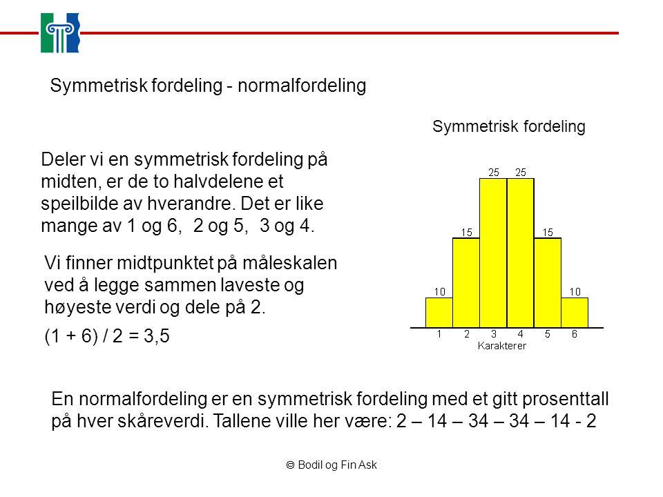  Bodil og Fin Ask Symmetrisk fordeling Deler vi en symmetrisk fordeling på midten, er de to halvdelene et speilbilde av hverandre. Det er like mange