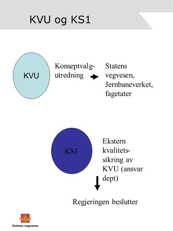 KVU KS1 Konseptvalg- utredning Ekstern kvalitets- sikring av KVU (ansvar dept) Statens vegvesen, Jernbaneverket, fagetater Regjeringen beslutter KVU o