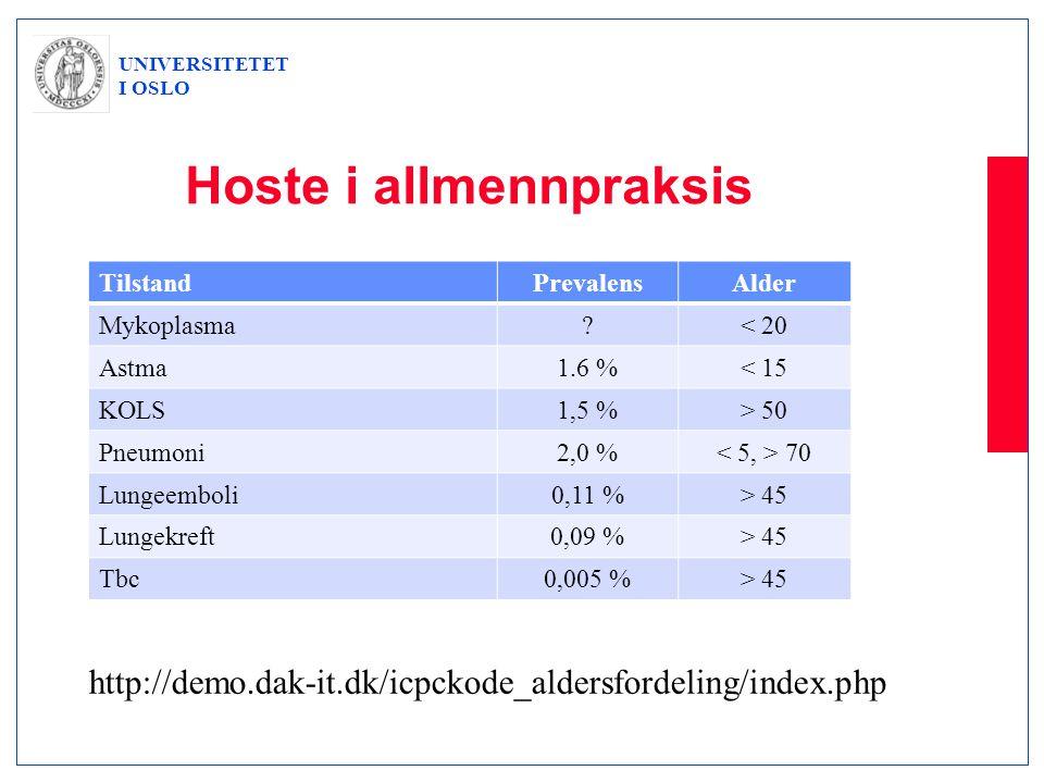 UNIVERSITETET I OSLO Hoste i allmennpraksis TilstandPrevalensAlder Mykoplasma?< 20 Astma1.6 %< 15 KOLS1,5 %> 50 Pneumoni2,0 % 70 Lungeemboli0,11 %> 45