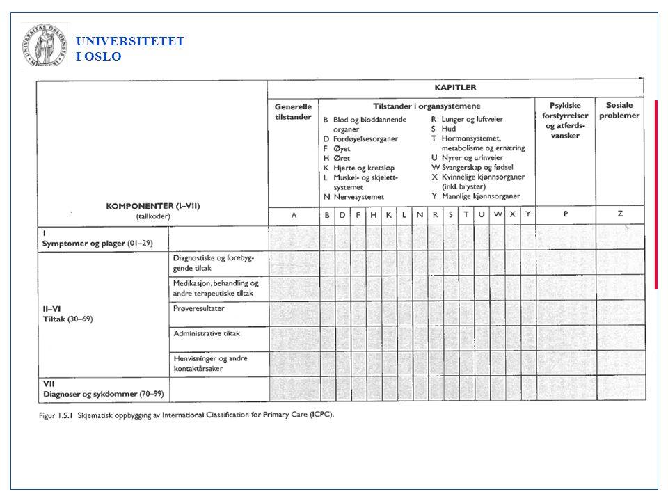 UNIVERSITETET I OSLO Den diagnostiske prosessen •Hypotetisk-deduktiv metode: Den hyppigste.