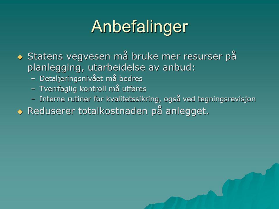 Anbefalinger  Statens vegvesen må bruke mer resurser på planlegging, utarbeidelse av anbud: –Detaljeringsnivået må bedres –Tverrfaglig kontroll må ut