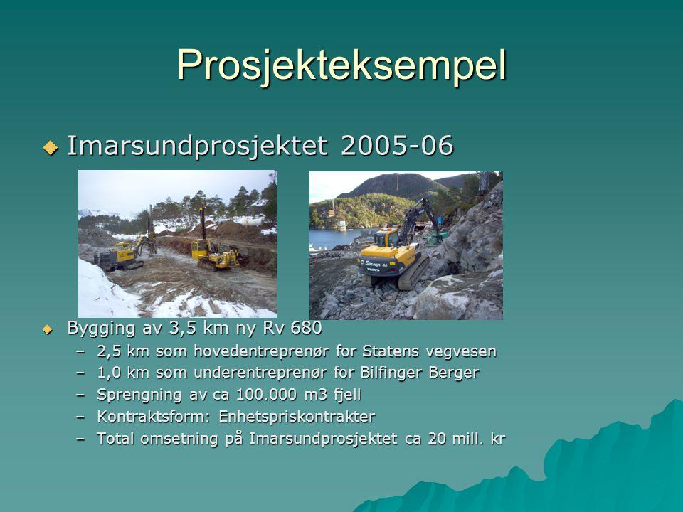 Prosjekteksempel  Imarsundprosjektet 2005-06  Bygging av 3,5 km ny Rv 680 –2,5 km som hovedentreprenør for Statens vegvesen –1,0 km som underentreprenør for Bilfinger Berger –Sprengning av ca 100.000 m3 fjell –Kontraktsform: Enhetspriskontrakter –Total omsetning på Imarsundprosjektet ca 20 mill.