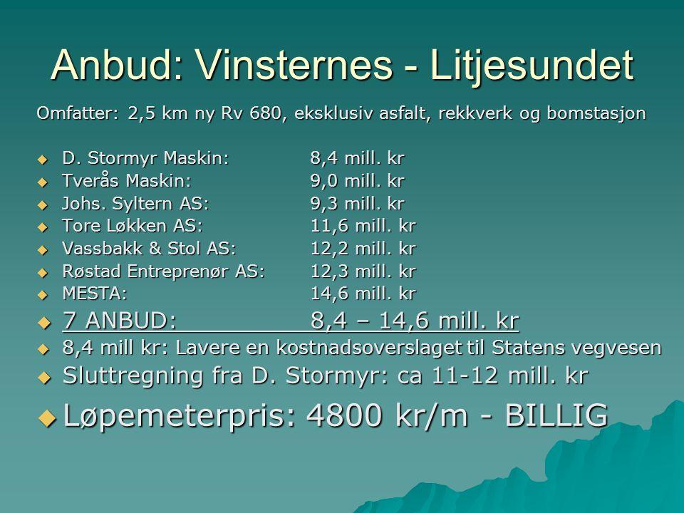 Anbud: Vinsternes - Litjesundet Omfatter: 2,5 km ny Rv 680, eksklusiv asfalt, rekkverk og bomstasjon  D. Stormyr Maskin:8,4 mill. kr  Tverås Maskin: