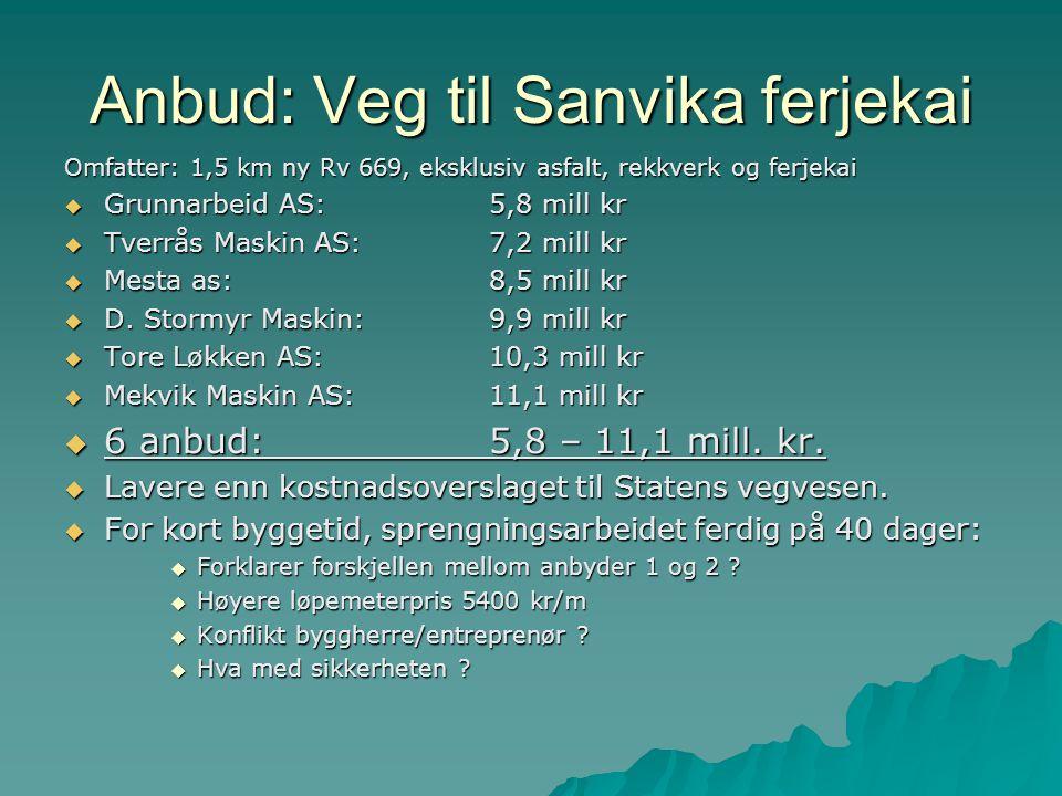 Anbud: Veg til Sanvika ferjekai Omfatter: 1,5 km ny Rv 669, eksklusiv asfalt, rekkverk og ferjekai  Grunnarbeid AS:5,8 mill kr  Tverrås Maskin AS:7,2 mill kr  Mesta as:8,5 mill kr  D.