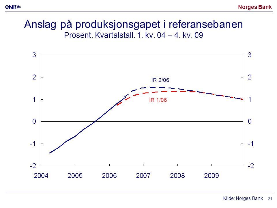 Norges Bank 21 Anslag på produksjonsgapet i referansebanen Prosent. Kvartalstall. 1. kv. 04 – 4. kv. 09 Kilde: Norges Bank IR 2/06 IR 1/06
