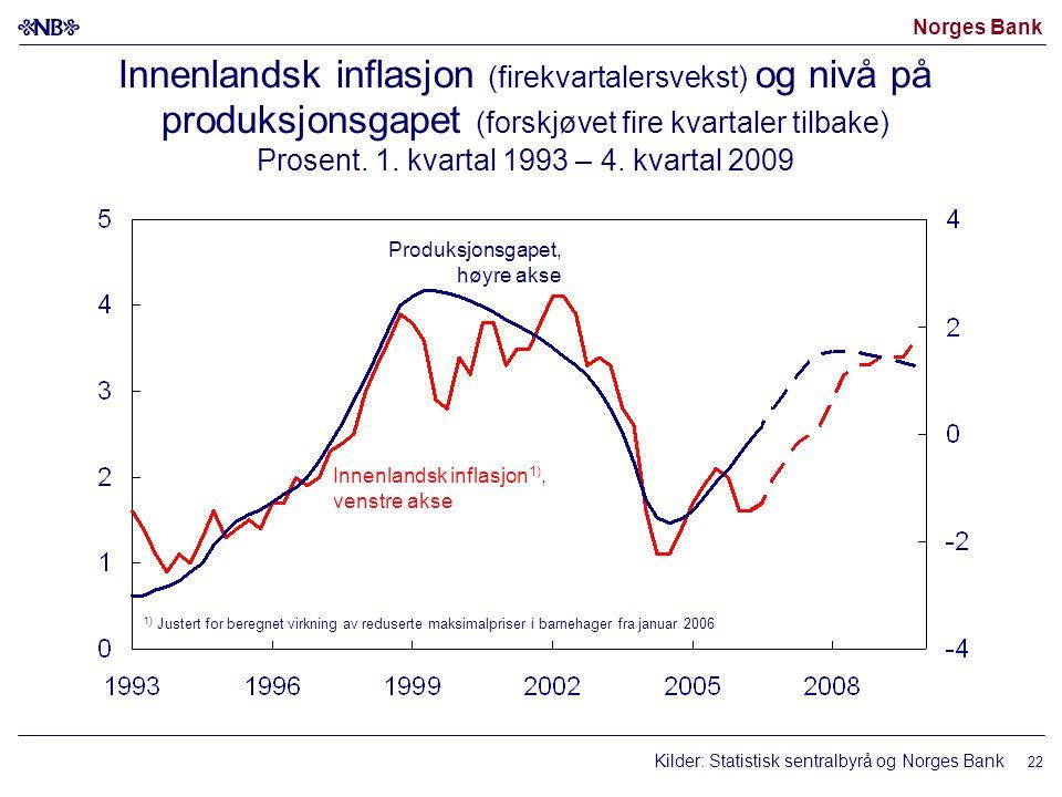 Norges Bank 22 1) Justert for beregnet virkning av reduserte maksimalpriser i barnehager fra januar 2006 Innenlandsk inflasjon (firekvartalersvekst) og nivå på produksjonsgapet (forskjøvet fire kvartaler tilbake) Prosent.