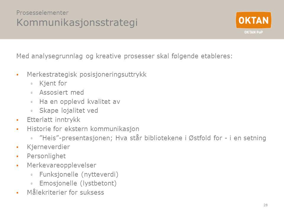 28 Prosesselementer Kommunikasjonsstrategi Med analysegrunnlag og kreative prosesser skal følgende etableres: ▪Merkestrategisk posisjoneringsuttrykk ▫