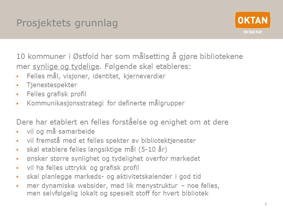 3 Prosjektets grunnlag 10 kommuner i Østfold har som målsetting å gjøre bibliotekene mer synlige og tydelige. Følgende skal etableres: ▪Felles mål, vi