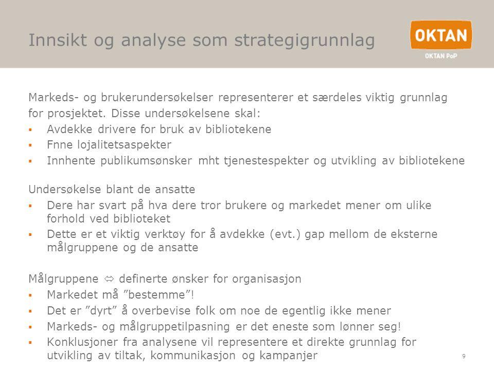 9 Innsikt og analyse som strategigrunnlag Markeds- og brukerundersøkelser representerer et særdeles viktig grunnlag for prosjektet. Disse undersøkelse