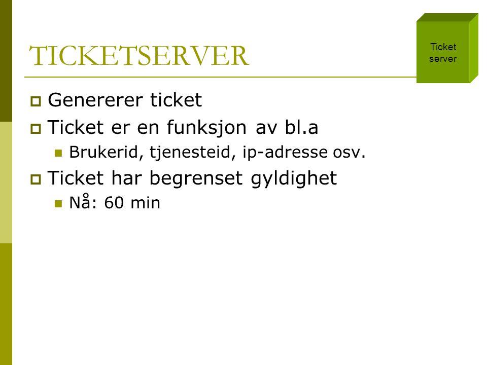 TICKETSERVER  Genererer ticket  Ticket er en funksjon av bl.a  Brukerid, tjenesteid, ip-adresse osv.