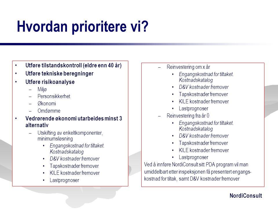 NordiConsult Hvordan prioritere vi? • Utføre tilstandskontroll (eldre enn 40 år) • Utføre tekniske beregninger • Utføre risikoanalyse –Miljø –Personsi