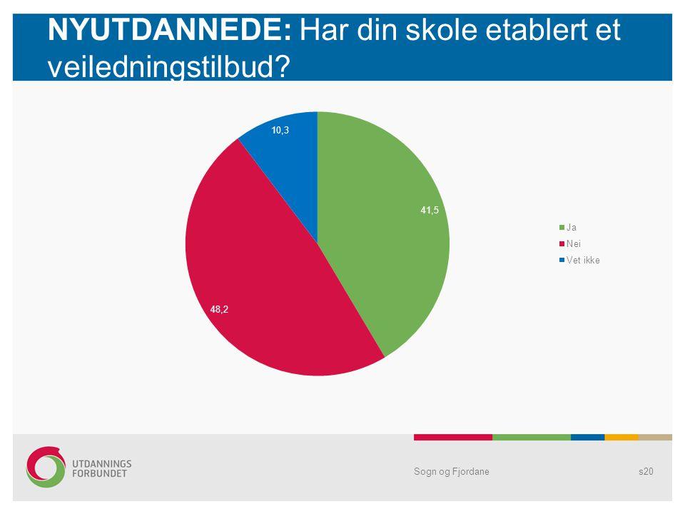 NYUTDANNEDE: Har din skole etablert et veiledningstilbud? Sogn og Fjordanes20
