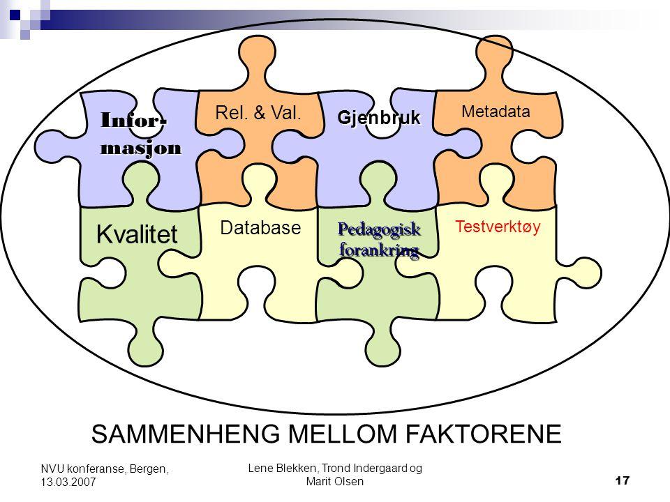 Lene Blekken, Trond Indergaard og Marit Olsen17 NVU konferanse, Bergen, 13.03.2007 Rel. & Val. Database Kvalitet Infor- masjon Metadata Testverktøy Pe
