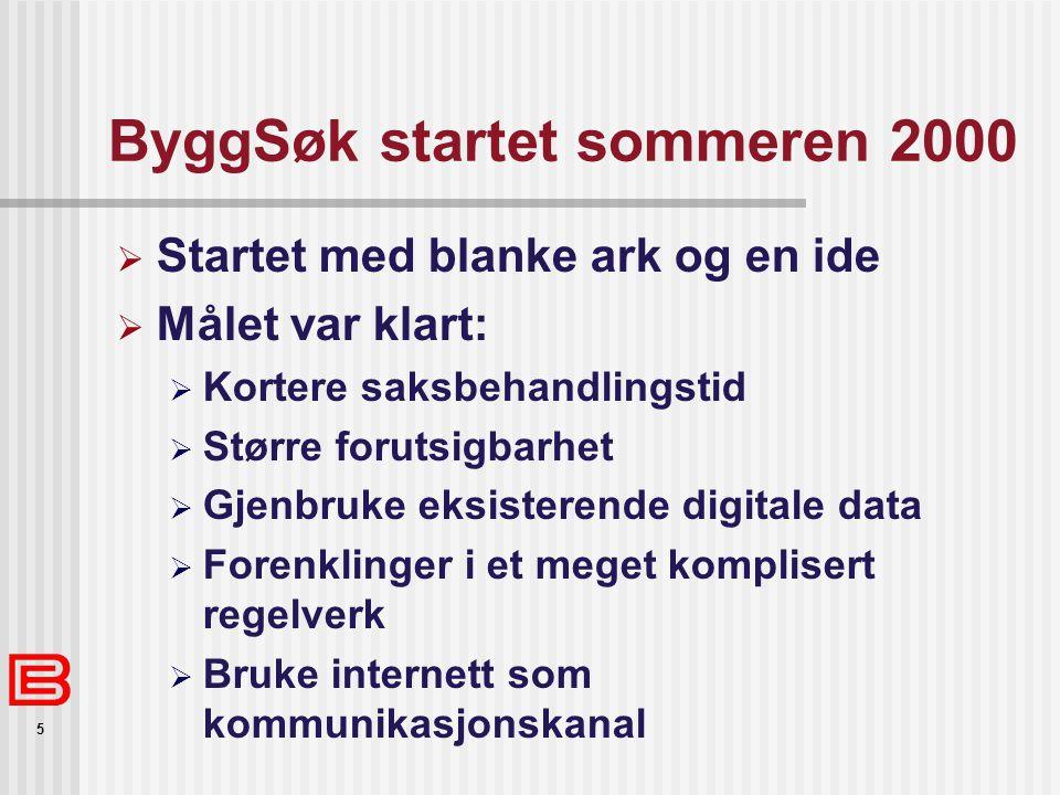 5 ByggSøk startet sommeren 2000  Startet med blanke ark og en ide  Målet var klart:  Kortere saksbehandlingstid  Større forutsigbarhet  Gjenbruke