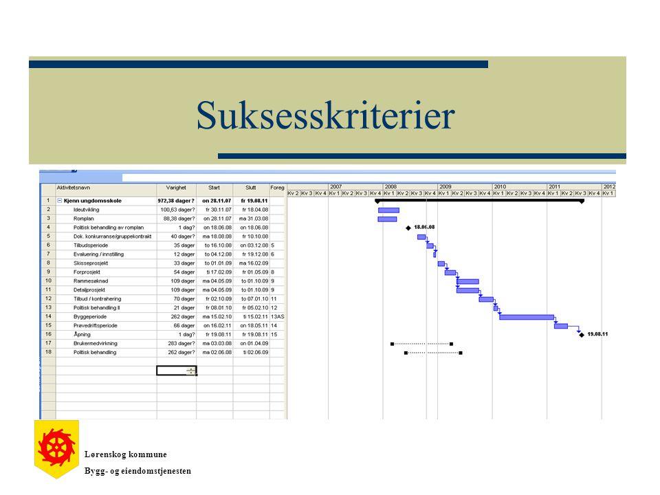 Suksesskriterier Lørenskog kommune Bygg- og eiendomstjenesten