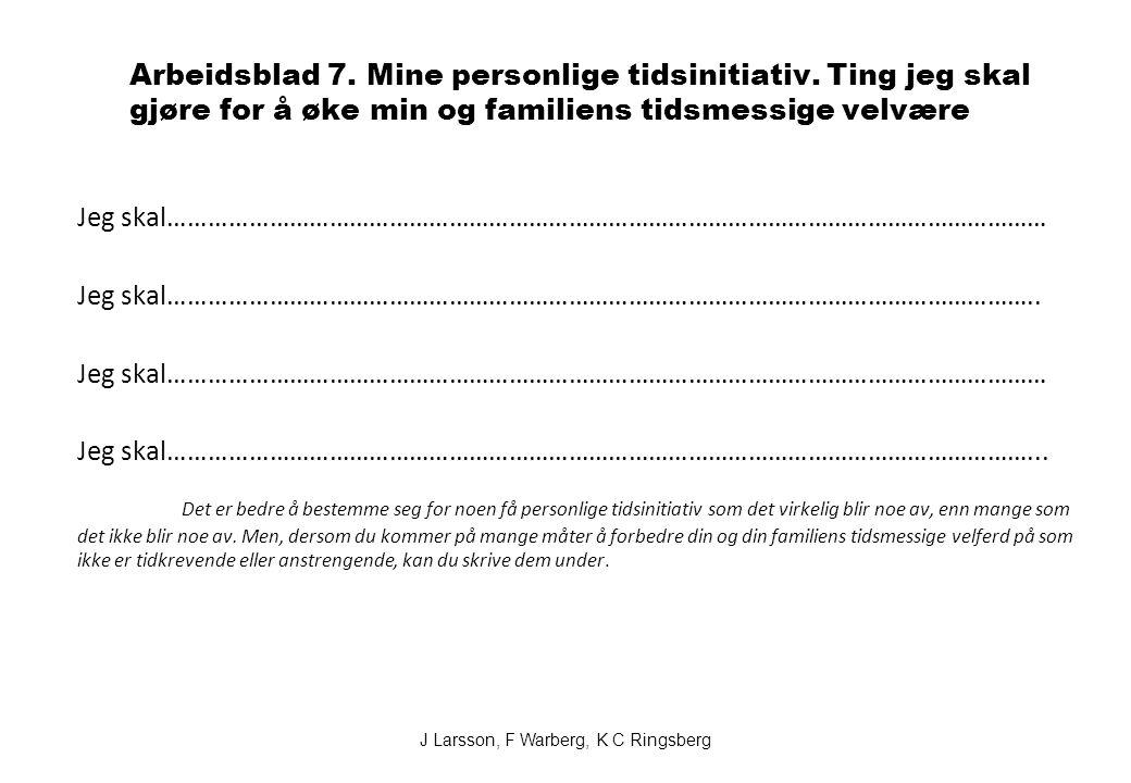 Arbeidsblad 7. Mine personlige tidsinitiativ.