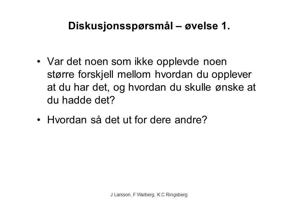 1.Redusere forventninger/ambisjoner: Arbeidsblad 6.