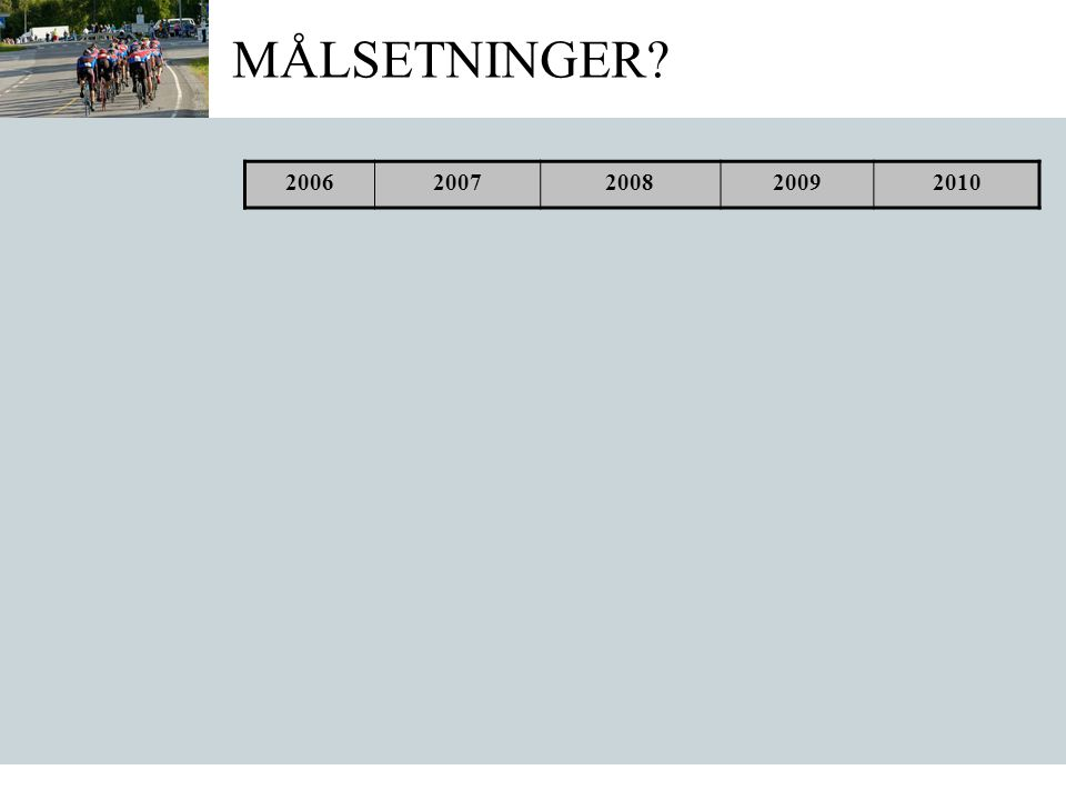 MÅLSETNINGER? 20062007200820092010