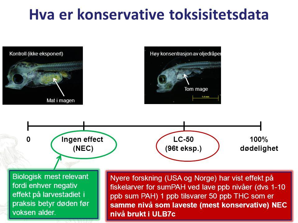 Hva er konservative toksisitetsdata Høy konsentrasjon av oljedråper Tom mage Kontroll (ikke eksponert) Mat i magen 0Ingen effect (NEC) LC-50 (96t eksp