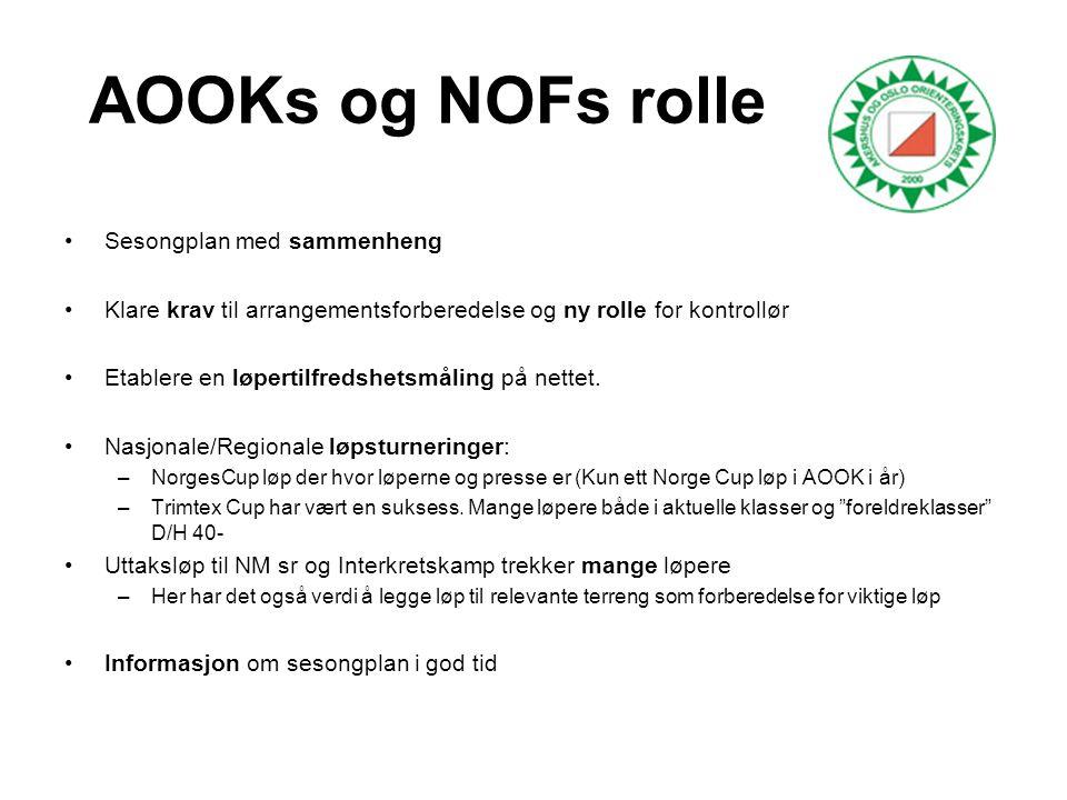 AOOKs og NOFs rolle •Sesongplan med sammenheng •Klare krav til arrangementsforberedelse og ny rolle for kontrollør •Etablere en løpertilfredshetsmålin