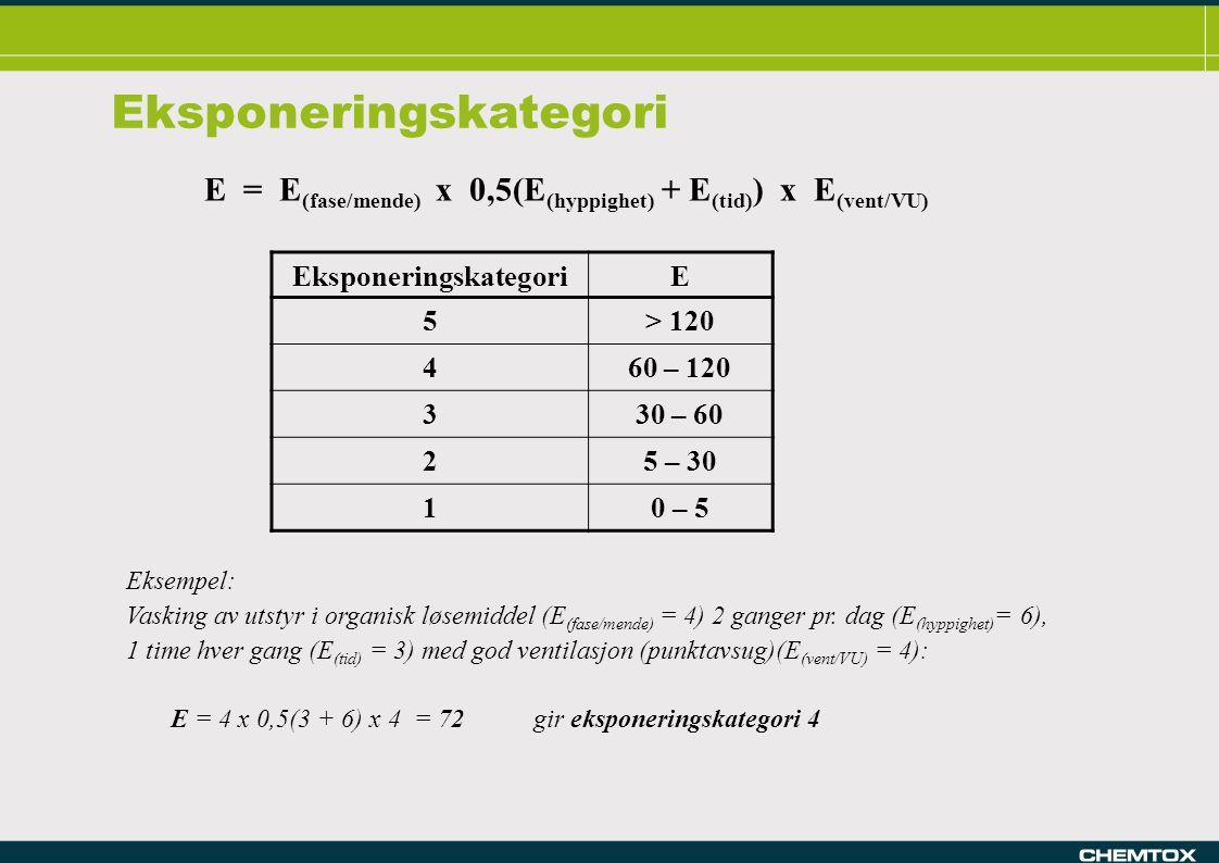 Eksponeringskategori E 5> 120 460 – 120 330 – 60 25 – 30 10 – 5 E = E (fase/mende) x 0,5(E (hyppighet) + E (tid) ) x E (vent/VU) Eksempel: Vasking av
