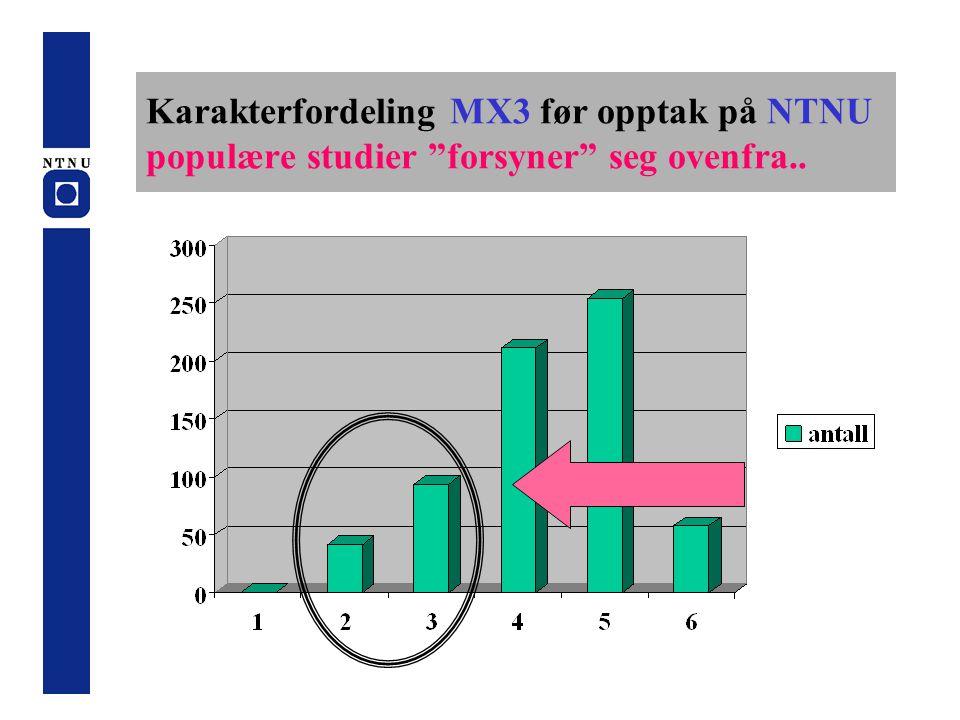 """Karakterfordeling MX3 før opptak på NTNU populære studier """"forsyner"""" seg ovenfra.."""