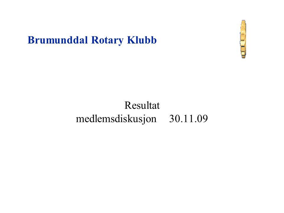 Brumunddal Rotary Klubb Resultat medlemsdiskusjon 30.11.09