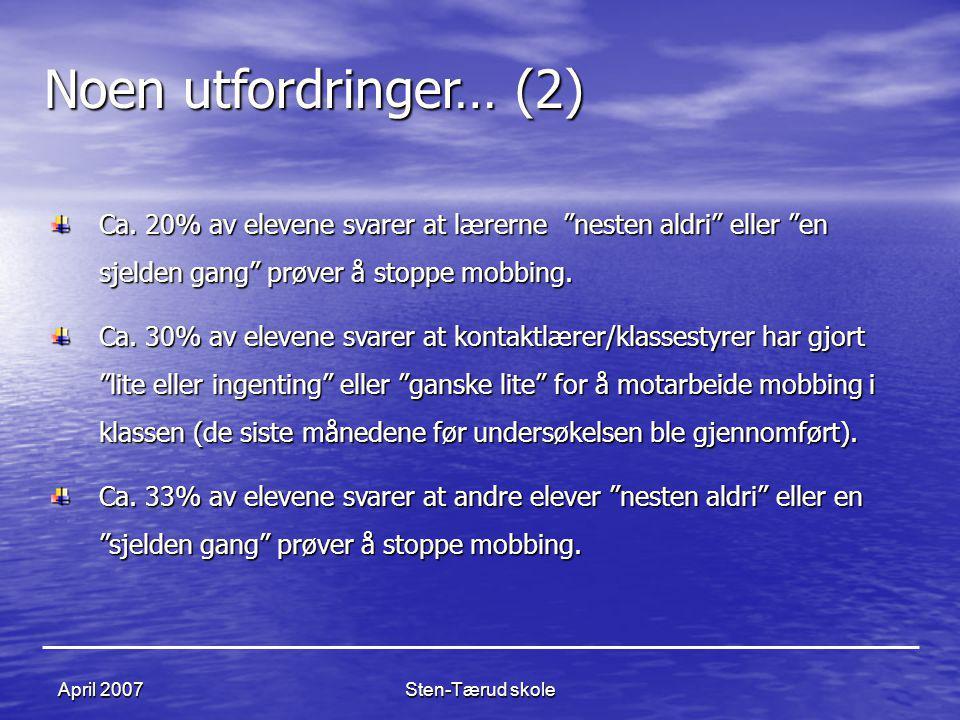 """Sten-Tærud skoleApril 2007 Noen utfordringer… (2) Ca. 20% av elevene svarer at lærerne """"nesten aldri"""" eller """"en sjelden gang"""" prøver å stoppe mobbing."""