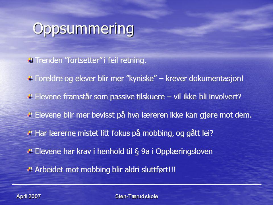 """Sten-Tærud skoleApril 2007 Oppsummering Trenden """"fortsetter"""" i feil retning. Foreldre og elever blir mer """"kyniske"""" – krever dokumentasjon! Elevene fra"""