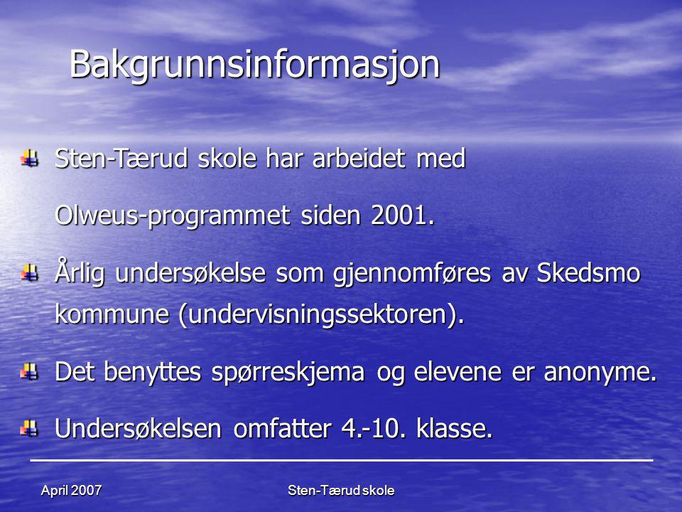 Sten-Tærud skoleApril 2007 Bakgrunnsinformasjon Sten-Tærud skole har arbeidet med Olweus-programmet siden 2001. Årlig undersøkelse som gjennomføres av