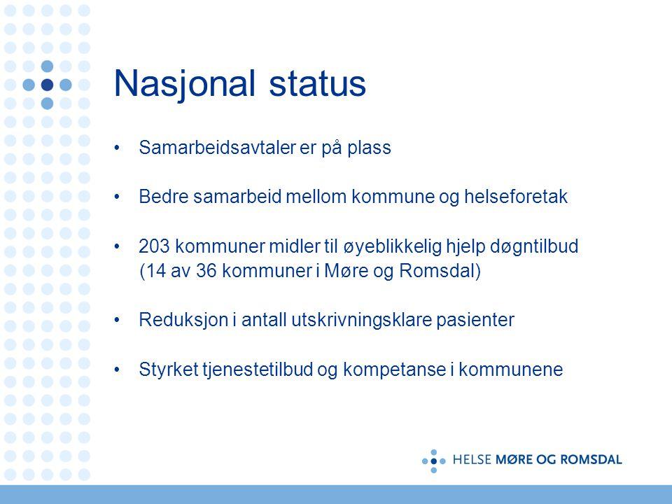Nasjonal status •Samarbeidsavtaler er på plass •Bedre samarbeid mellom kommune og helseforetak •203 kommuner midler til øyeblikkelig hjelp døgntilbud (14 av 36 kommuner i Møre og Romsdal) •Reduksjon i antall utskrivningsklare pasienter •Styrket tjenestetilbud og kompetanse i kommunene