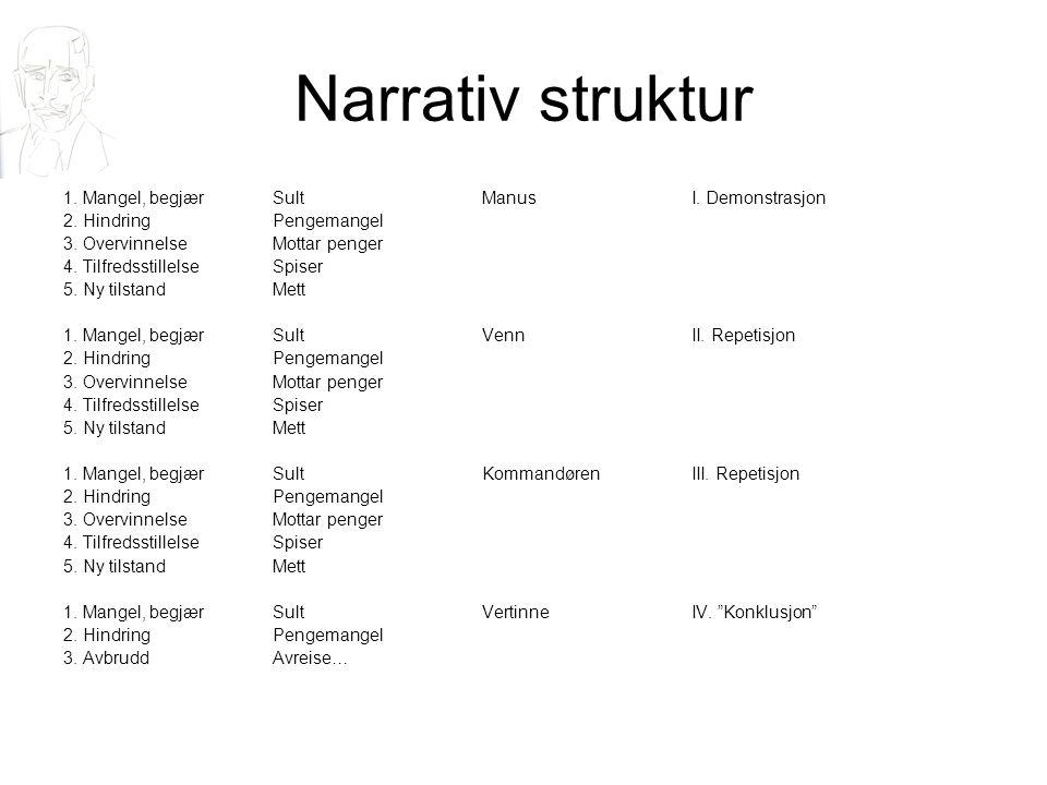 Narrativ struktur 1. Mangel, begjærSultManusI. Demonstrasjon 2.