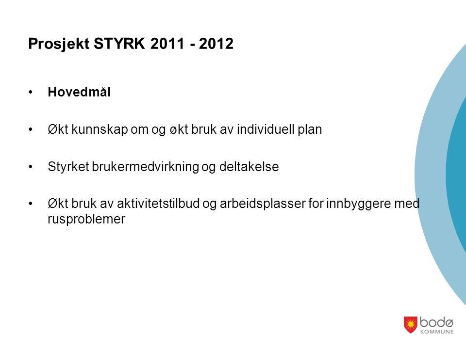 Prosjekt STYRK 2011 - 2012 •Hovedmål •Økt kunnskap om og økt bruk av individuell plan •Styrket brukermedvirkning og deltakelse •Økt bruk av aktivitets